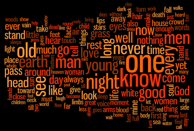 Wordle: Song of myself