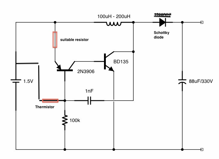Shadi soundation a simple thermal shutdown function for