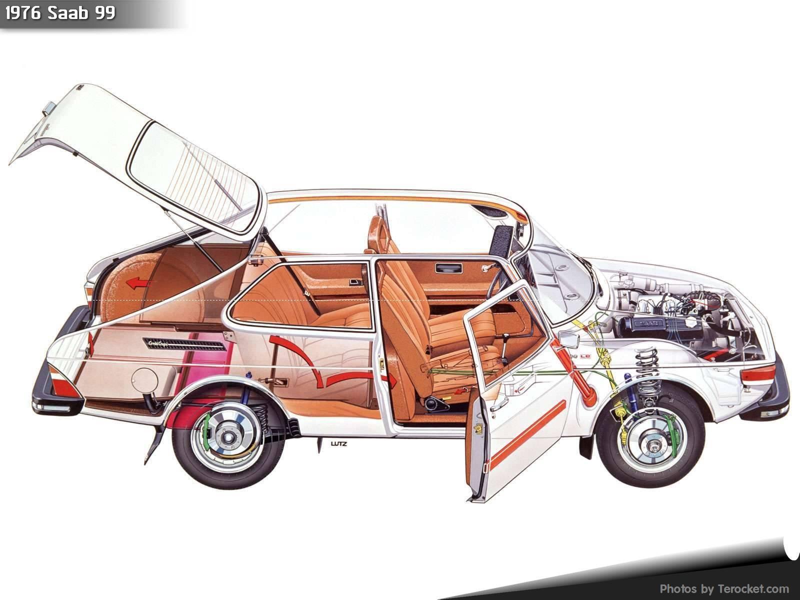 Hình ảnh xe ô tô Saab 99 1976 & nội ngoại thất