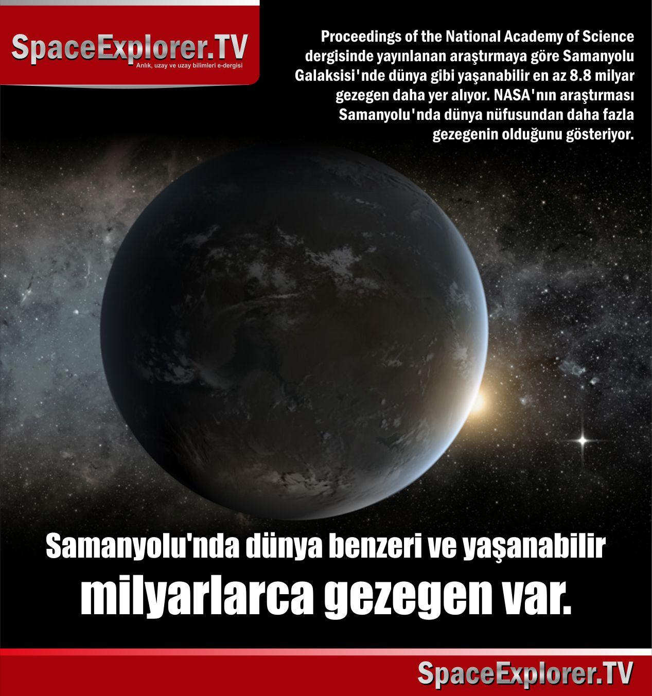 Samanyolu galaksisi, Dünya benzeri gezegenler, Su bulunan gezegenler, Dünyanın ikizleri, Hayat olabilecek gezegenler, Space Explorer, Yaşama elverişli gezegenler, NASA,