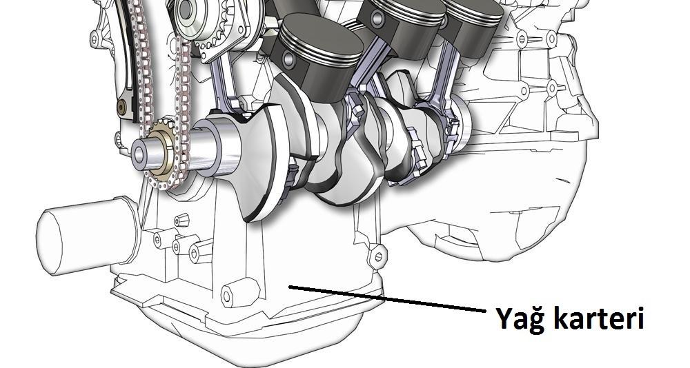 motor yağlama sistemi nedir? nasıl çalışır? | sekizsilindir