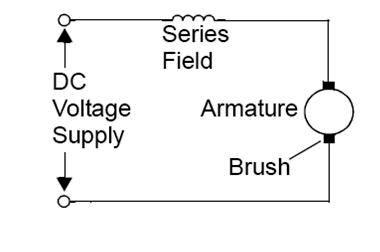 series wound dc motor diagram