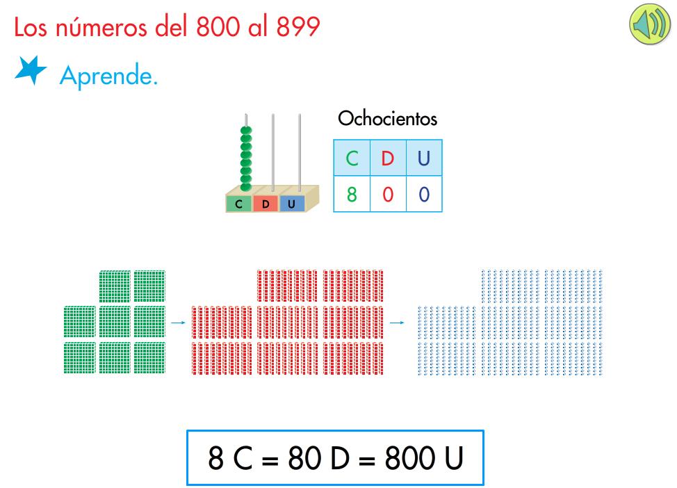 http://www.primerodecarlos.com/SEGUNDO_PRIMARIA/febrero/tema4/actividades/actividades_una_una/mates/aprende_800_899/aprende_800_899.swf