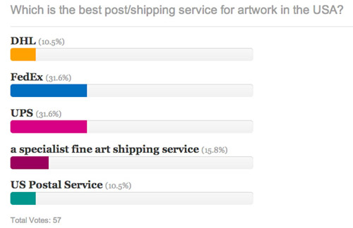 Which is the best post/shipping service for artwork in the USA?