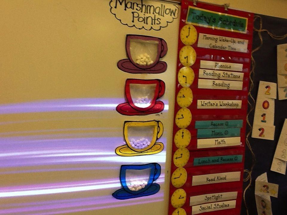 Classroom Management Ideas For First Grade : I love that classroom management idea the creative