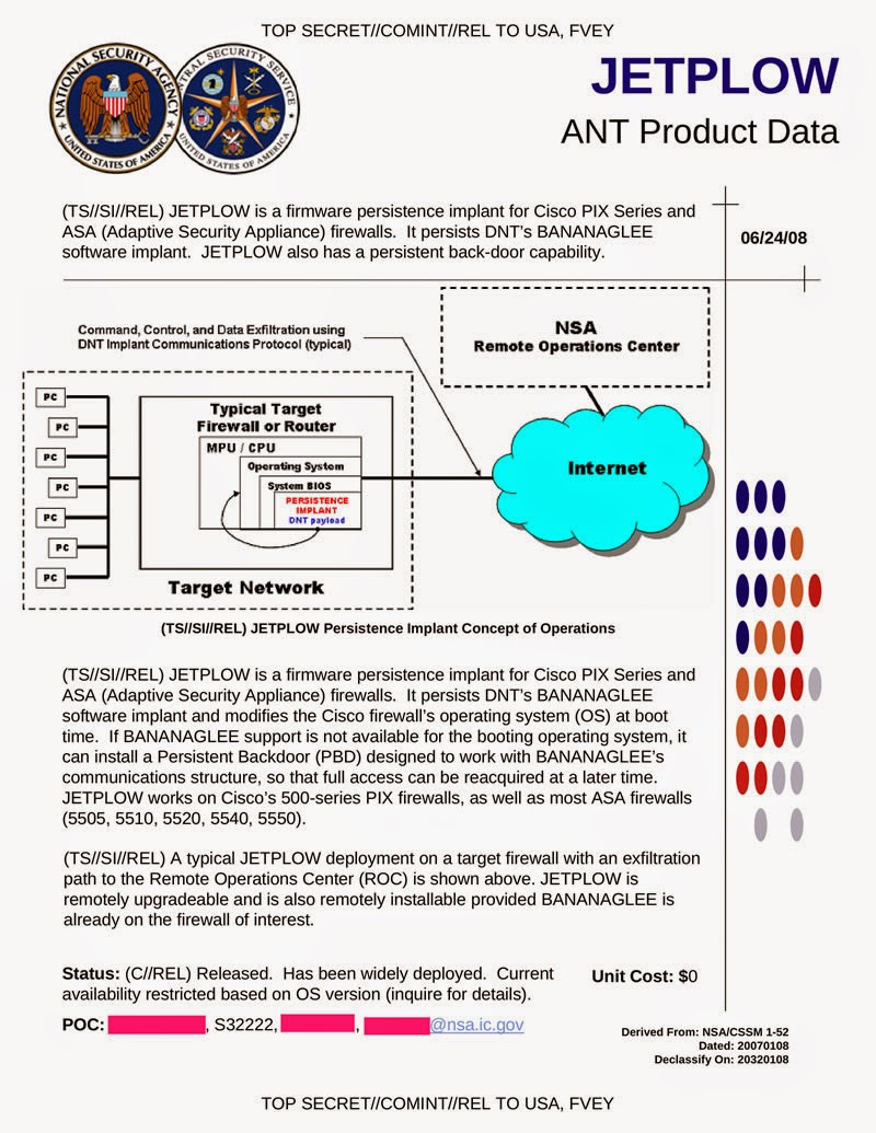 NSA - ANT Product data