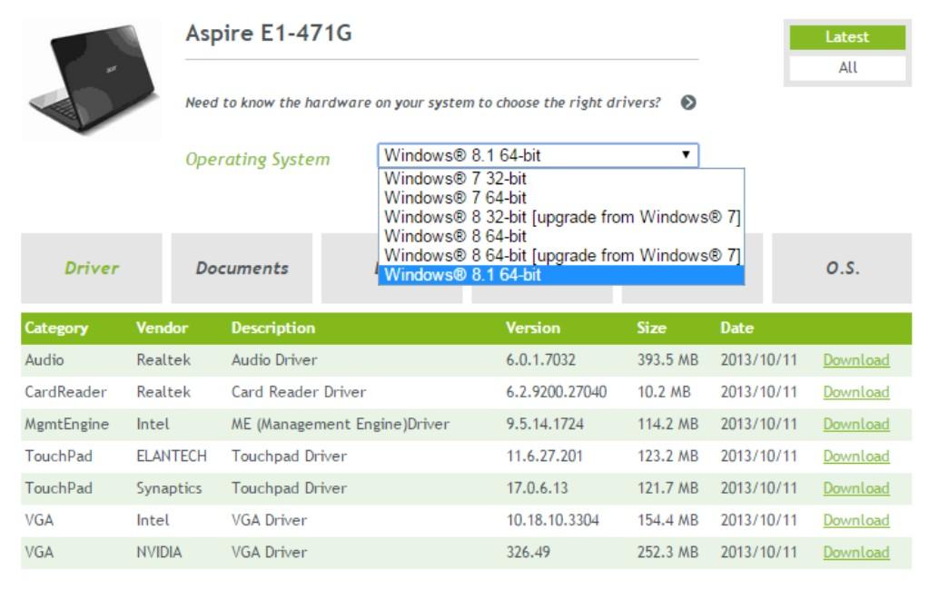 Download Driver Untuk Laptop Acer