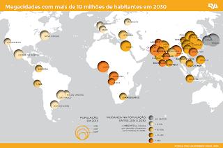 http://www.redeangola.info/multimedia/megacidades-do-mundo-em-2030/
