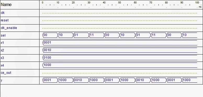 mux output matlab vhdl code