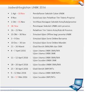 Jadwal Kegiatan UNBK 2016