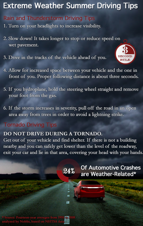 thunderstorm driving tips