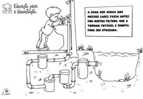Tratamento da água
