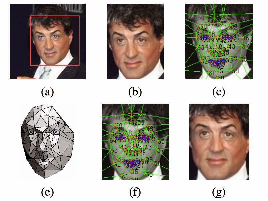 facebook deep learning deep face yüz tanıma