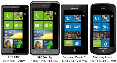 HTC Eternity Terbaru