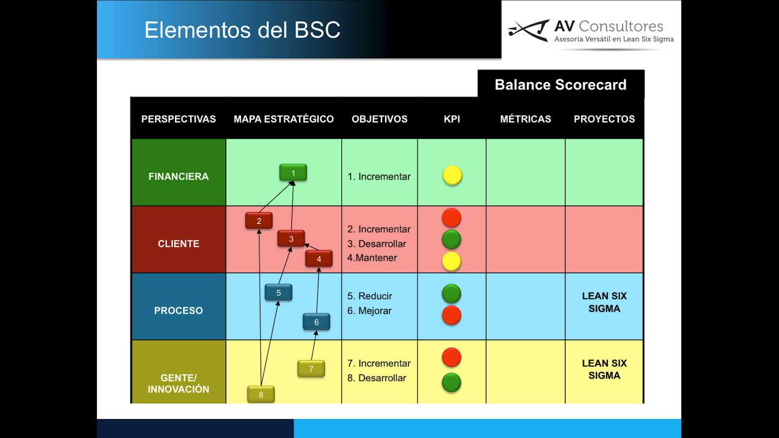 bp balanced scorecard 战略分析 波特五力、pestel、porer's value chain、vrio analysis、balanced scorecard - case two: dippin' dots i bp 1 - value chain ana 4 页 免费 giordano value.