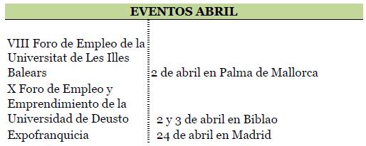 eventos sobre empleo