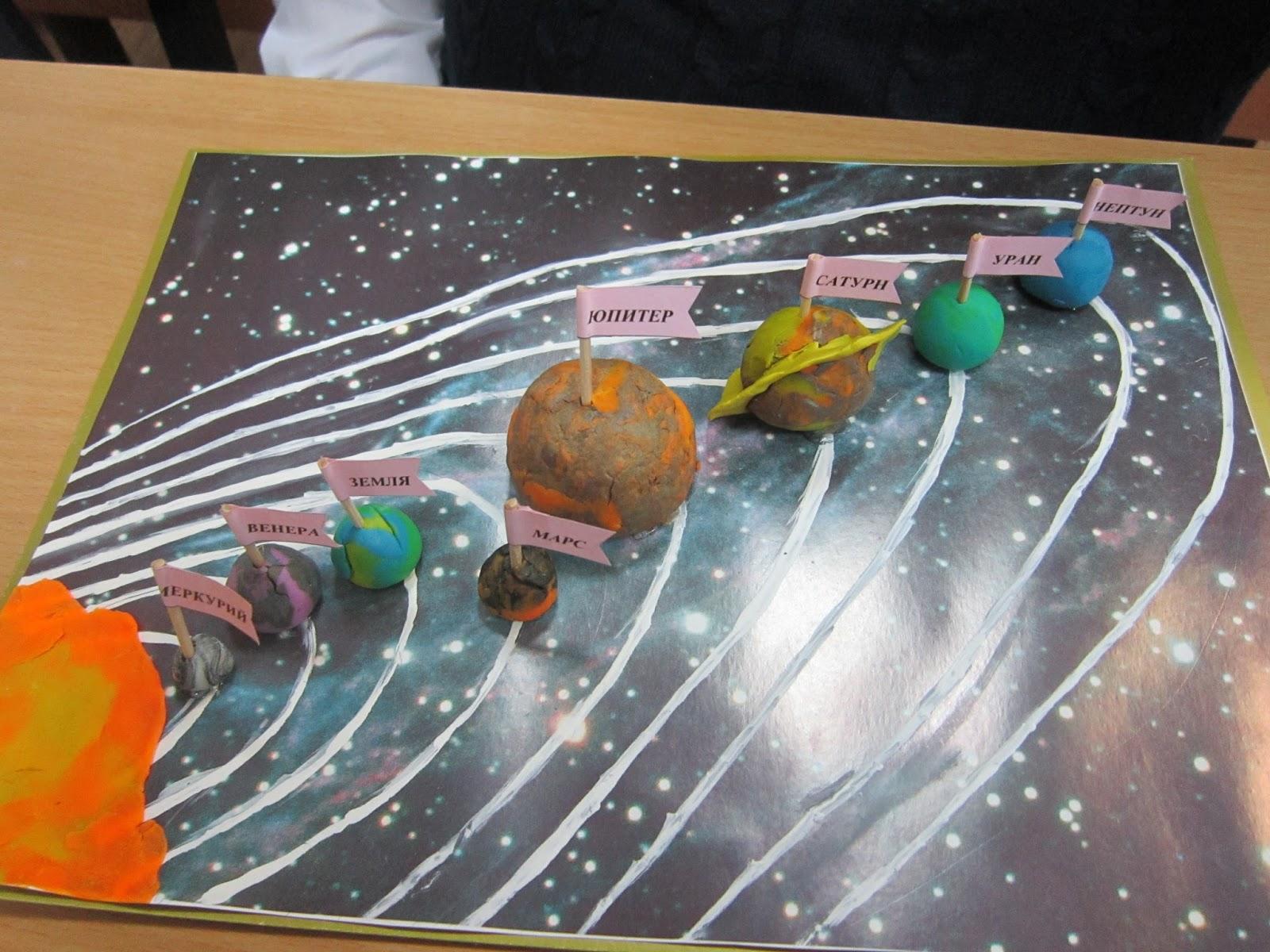 Планеты солнечной системы макеты своими руками 830
