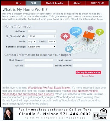 Rippon Landing Home Values Woodbridge, VA, Receive a Custom Evaluation of the value of your Rippon Landing Home