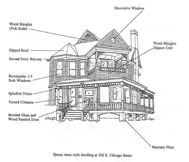 Architecture Queen Anne5