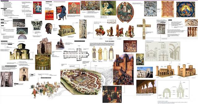 Historia del mueble mobiliario rom nico for Caracteristicas del mobiliario
