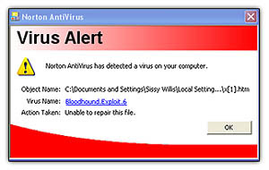 Testing Anti-Virus With Notepad