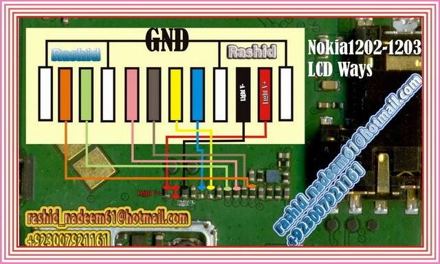 Ashraf Mobiles - Gsm Mobiles - Solution