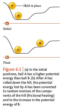 perubahan energi potensial kinetik