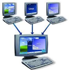 Virtual Machines Hosting