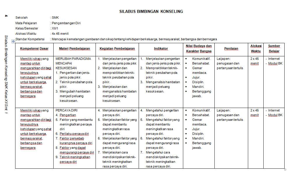Silabus Dan Rpp Smk Kelas X Xi Xii Semester 1 Dan 2 Newhairstylesformen2014 Com