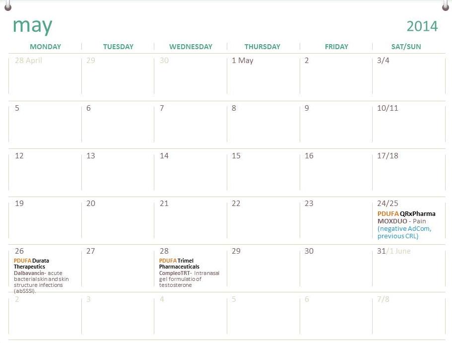 FDA Drug Calendar: PDUFAs, AdComs, Drug Approvals and
