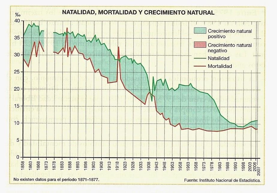 El crecimiento demogrfico en los siglos XVII y XVIII  clioekumene