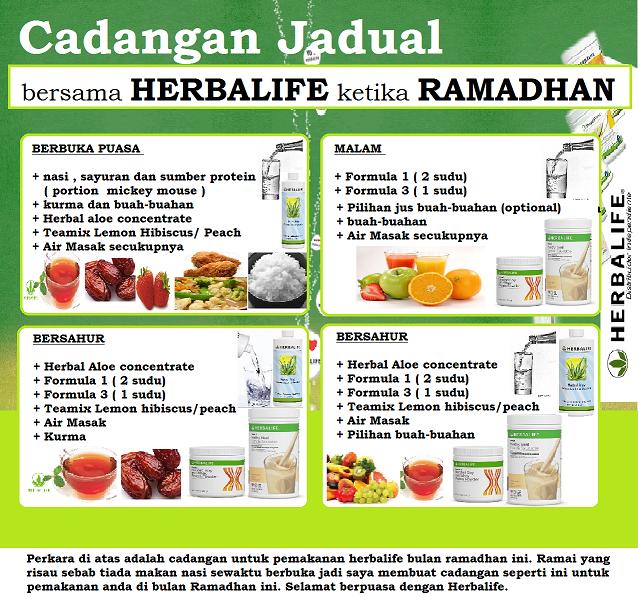 Paket Program Diet Herbalife untuk Bulan Puasa (Ramadhan)