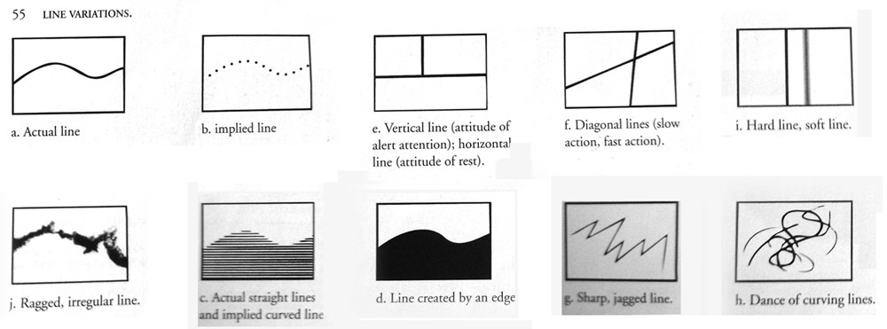 Characteristics Of Line In Art : Randall garrett art and practice arts chapter