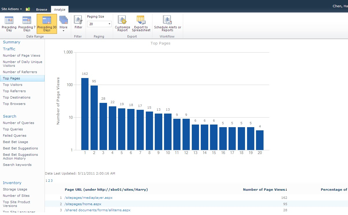 Troubleshooting SharePoint 2010 Web Analytics - MSDN Blogs