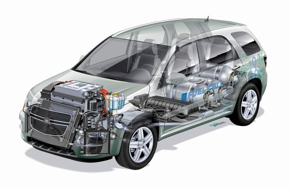 Image Result For Chevrolet Companya