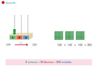http://primerodecarlos.com/SEGUNDO_PRIMARIA/tengo_todo_4/root_globalizado4/libro/6169/ISBN_9788467808803/activity/U4_128_01_AI/visor.swf