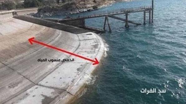 Tanda kiamat semakin hampir, Sungai Eufrat semakin cetek
