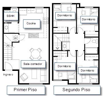 Ideas para construir casa en terreno peque o construye hogar - Hacer plano casa ...