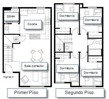 Ideas para construir casa en terreno peque o construye hogar for Planos para construir una casa