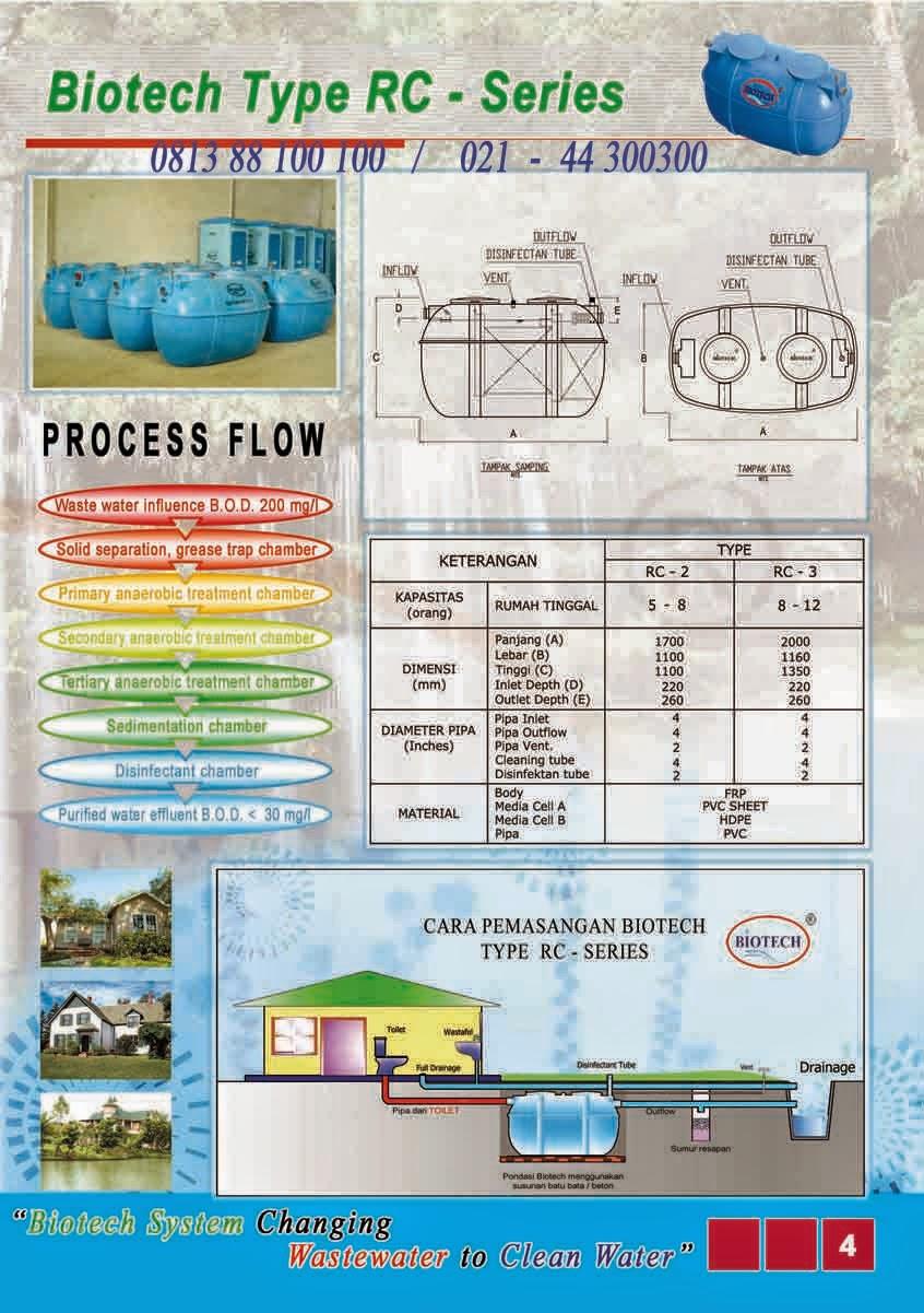 cara pasang septic tank biotech RC series, biofive, biogift, biofil