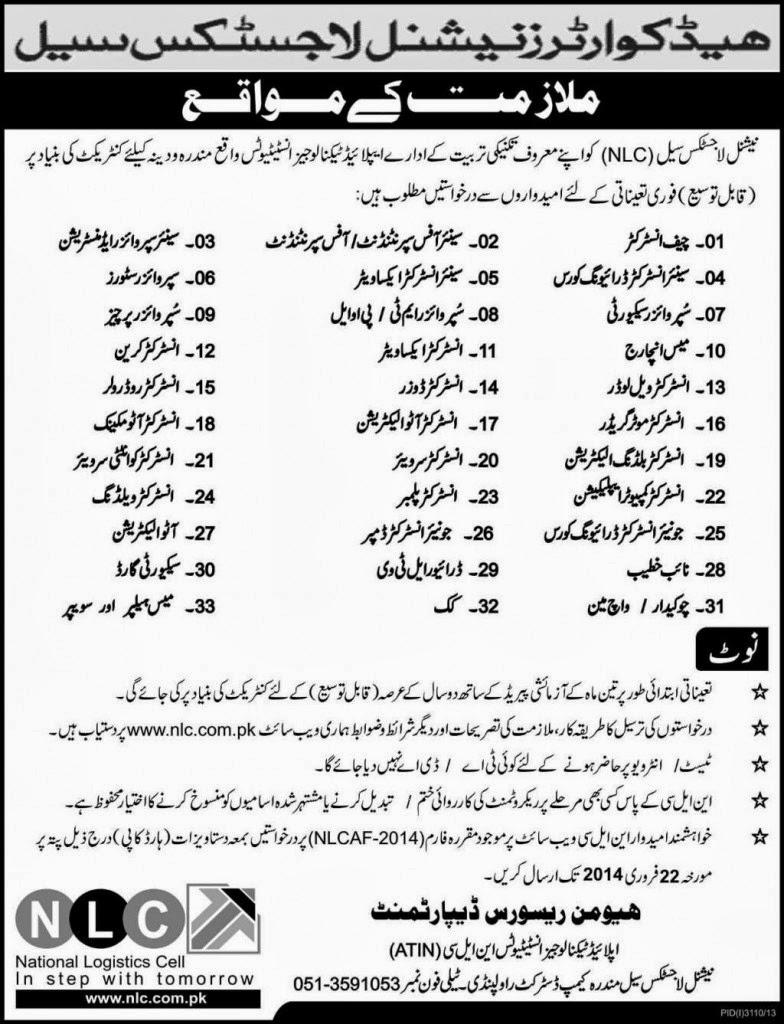 Job Opportunities in Headquarter National Logistics Cell, Rawalpindi