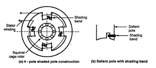 kbreee  shaded pole induction motor