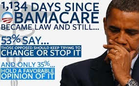 Affordable Care Act or the Obamacare is Heading to a Large Number of Dropouts, Obamacare, no Obamacare, false