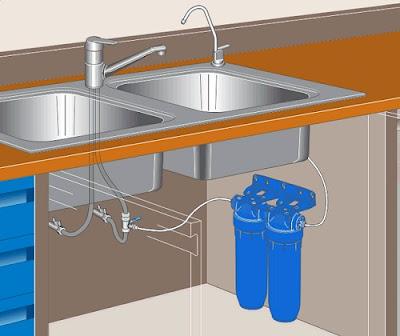Esquema de filtros de Agua de carbón activo bajo encimera