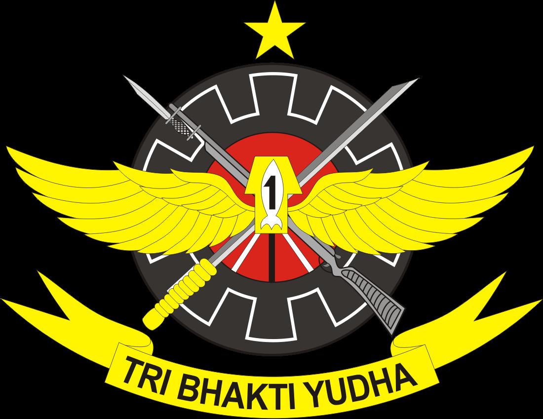 logo batalyon pembekalan dan angkutan yon bekang 1