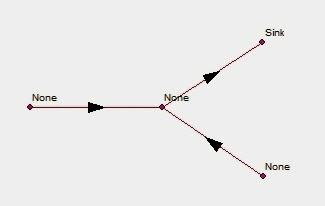 source code for setup flow direction