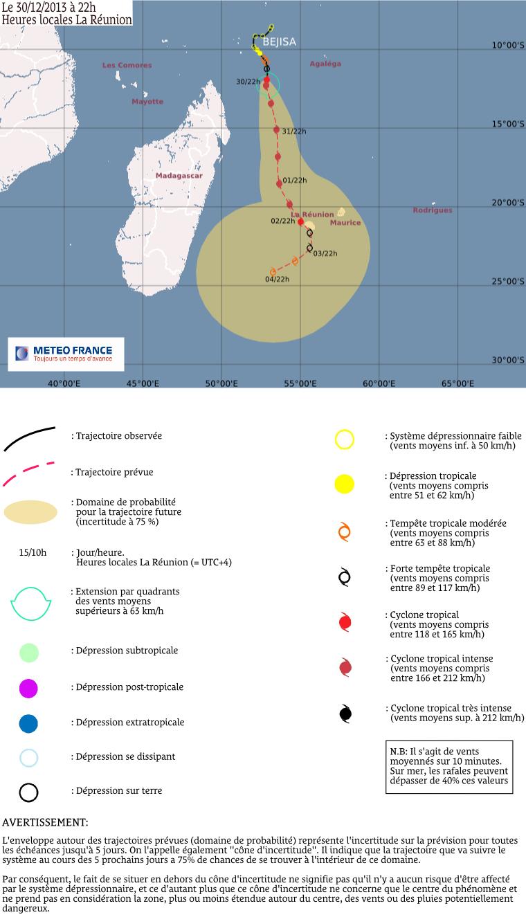 Trajectoire prévue pour le cyclone tropical intense Béjisa