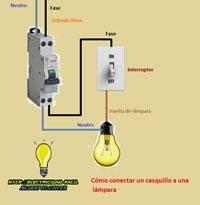 Cómo conectar un casquillo a una lámpara