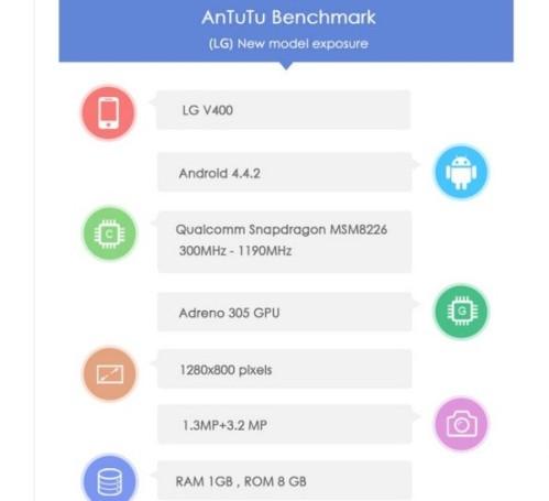 AnTuTu svela le specifiche hardware principali di LG G Pad 7.0