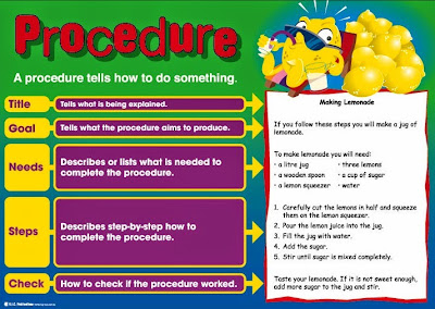 poster pembelajaran procedure text